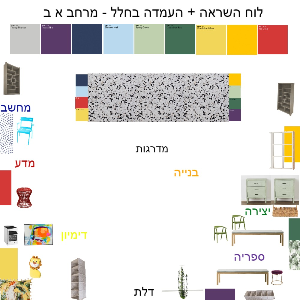 מרחב א-ב בית ספר עין חרוד Interior Design Mood Board by NOYA on Style Sourcebook